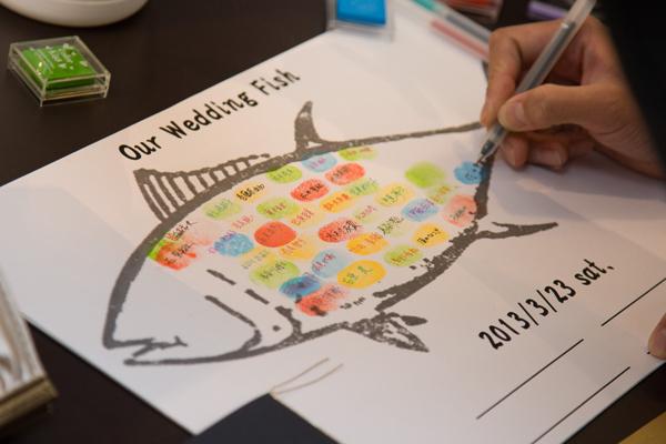 ウエディングフィッシュ☆みんなの拇印がうろこになって一匹の魚が完成☆