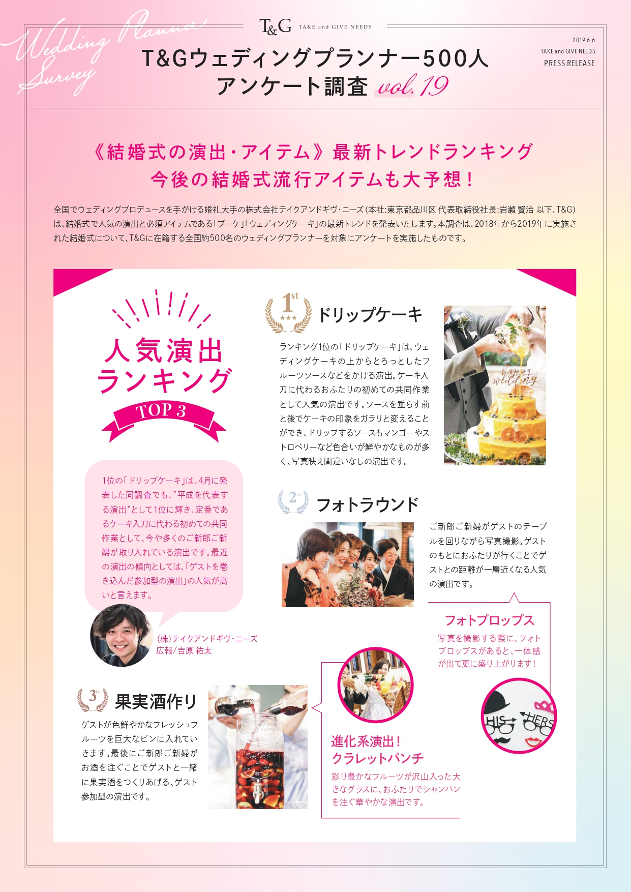 【TOPIX】T&Gウェディングプランナー500人アンケート調査Vol.19『結婚式の人気演出・アイテム』を発表